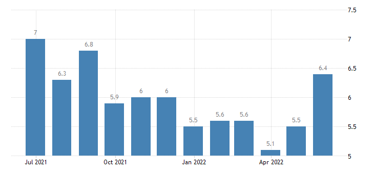 sweden harmonised unemployment rate from 25 to 74 years males eurostat data