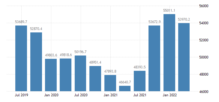 sweden international investment position financial account reserve assets eurostat data