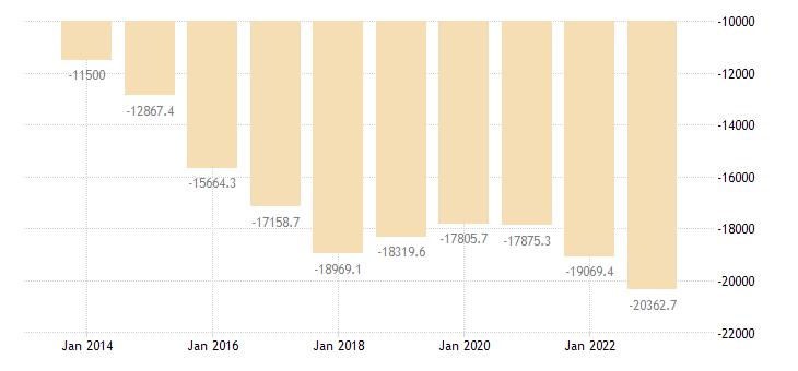sweden intra eu trade trade balance eurostat data