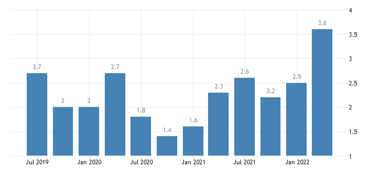 sweden job vacancy rate all nace activities except activities of households as employers as own use producers activities of extra territorial organisations bodies eurostat data