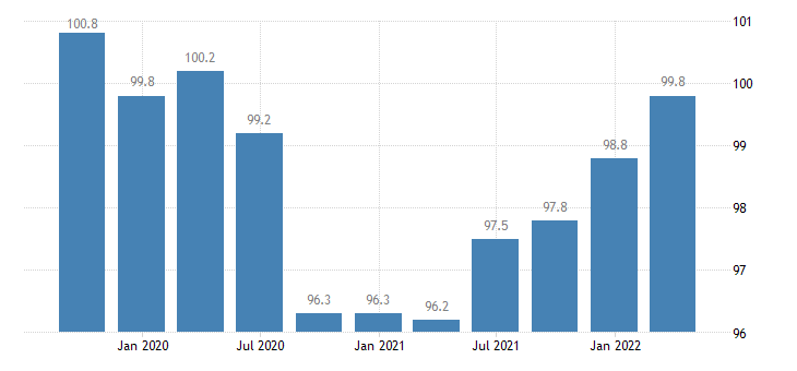 sweden labour input employment number of persons employed eurostat data