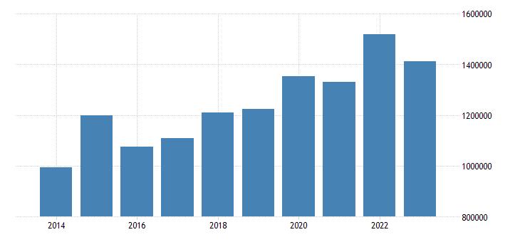 sweden portfolio investment assets financial account debt securities eurostat data