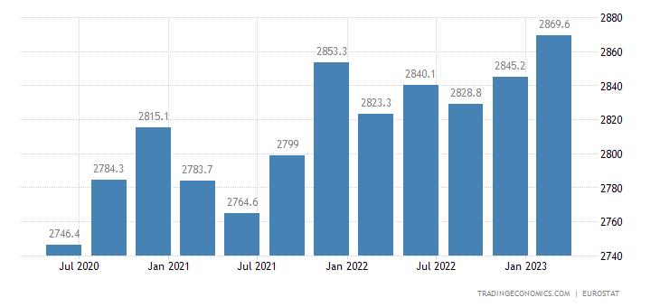 Switzerland Full Time Employment