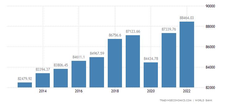 Switzerland gdp per capita 1980 2018 data chart calendar switzerland gdp per capita sciox Choice Image
