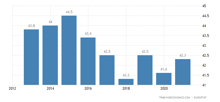 Switzerland Home Ownership Rate