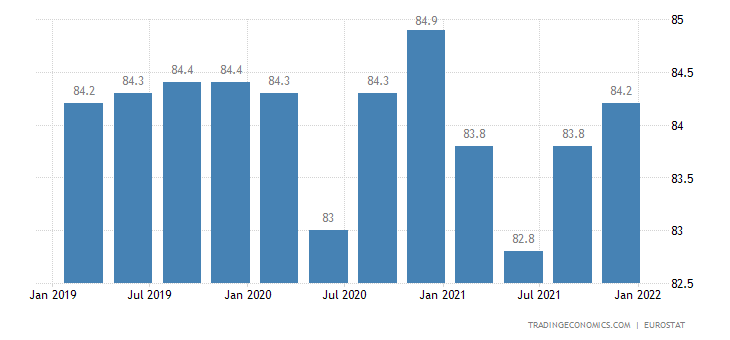 Switzerland Labor Force Participation Rate