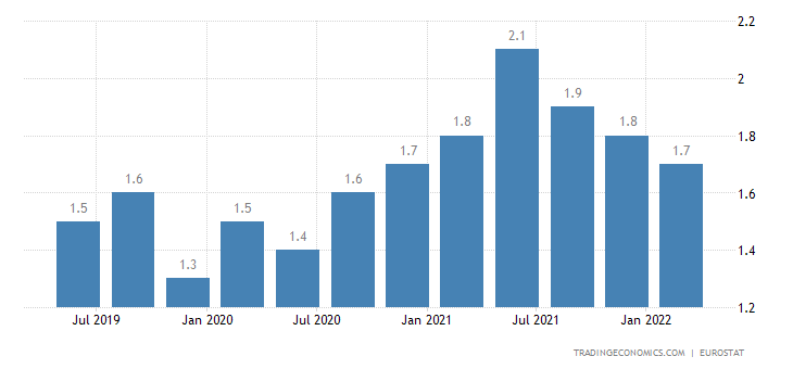 Switzerland Long Term Unemployment Rate