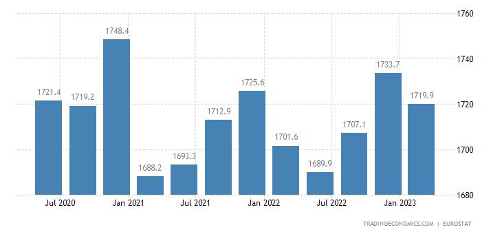 Switzerland Part Time Employment