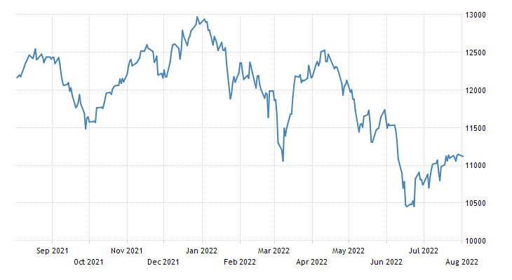 Switzerland Stock Market Index (CH20)
