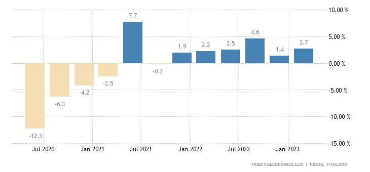 australian economic indicators 2017 pdf