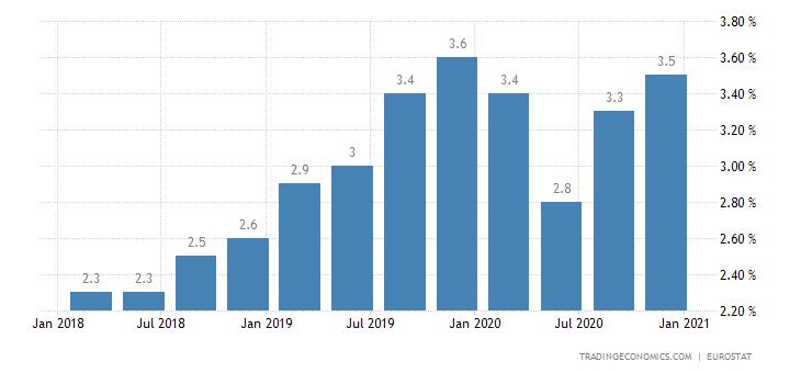 Turkey Long Term Unemployment Rate