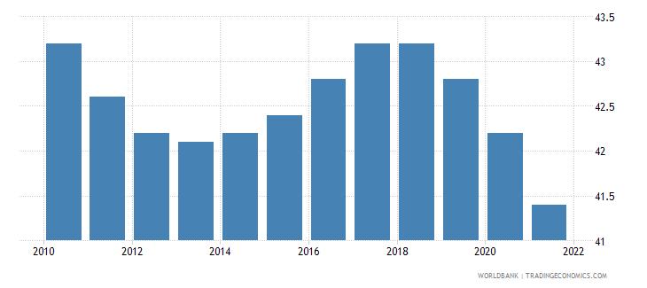 turkmenistan mortality rate under 5 per 1 000 wb data