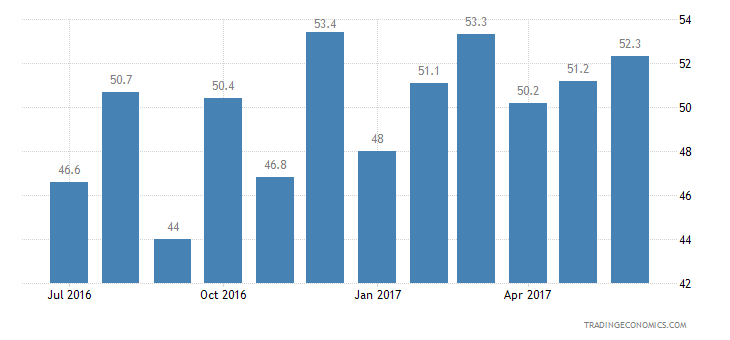 Ukraine Consumer Confidence Current Conditions