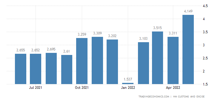 United Kingdom Exports of Feathers,down,artificial Hair & Flower