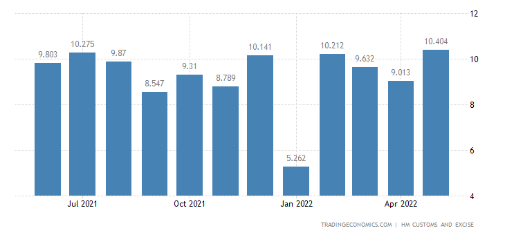 United Kingdom Exports of Headgear & Related Articles