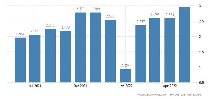 United Kingdom Exports Intra Eu - Feathers, Down, Artificial Hair & Flowers