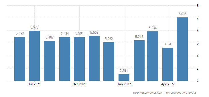 United Kingdom Exports of Intra EU - Headgear & Related Articles