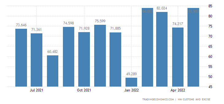 United Kingdom Exports of Stone, Plaster, Cement, Mica & Similar