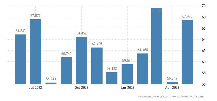 United Kingdom Imports of Wadding, Felt & Nonwovens, Special Yar