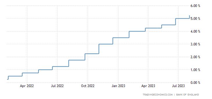 united-kingdom-interest-rate.png?s=ukbrb