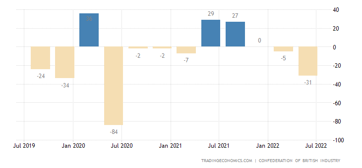 United Kingdom Small Business Sentiment