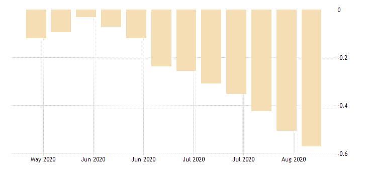 united states 30 year 2 1 8percent treasury inflation indexed bond due 2 15 2040 percent w na fed data