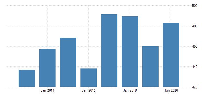 united states age adjusted premature death rate for ashtabula county oh fed data