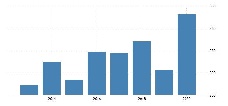 united states age adjusted premature death rate for burlington county nj fed data