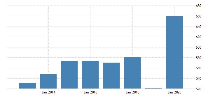 united states age adjusted premature death rate for calhoun county al fed data