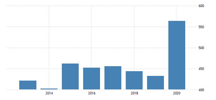 united states age adjusted premature death rate for calhoun county mi fed data