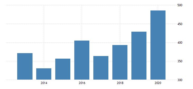 united states age adjusted premature death rate for cape girardeau county mo fed data