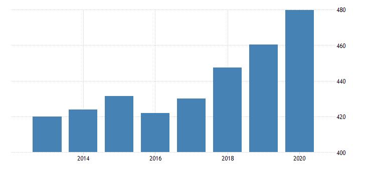 united states age adjusted premature death rate for hampton city va fed data