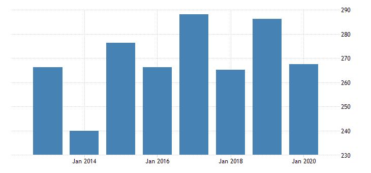 united states age adjusted premature death rate for kauai county hi fed data