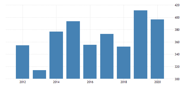 united states age adjusted premature death rate for okanogan county wa fed data