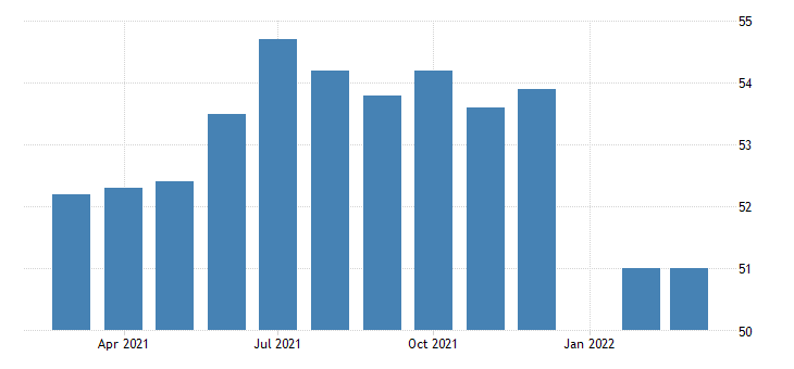 united states all employees durable goods computer and electronic product manufacturing in massachusetts fed data