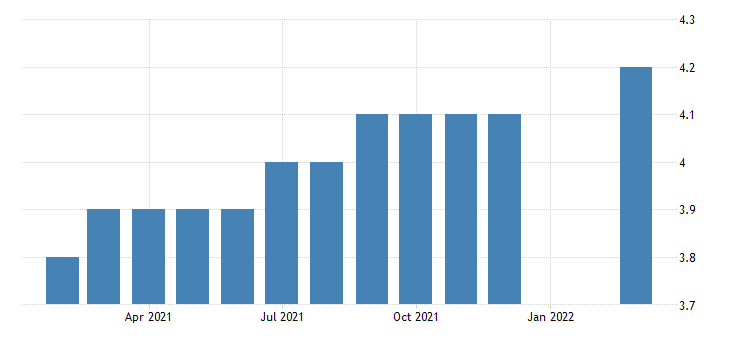 united states all employees durable goods computer and electronic product manufacturing in rhode island fed data