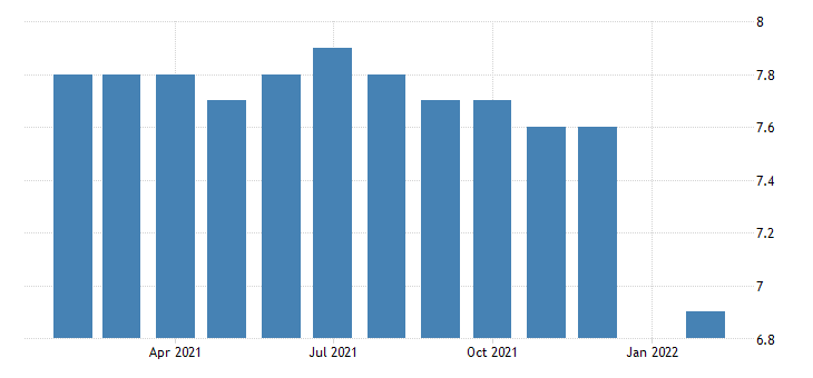 united states all employees durable goods computer and peripheral equipment manufacturing in massachusetts fed data