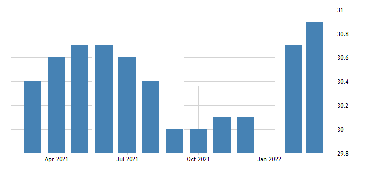 united states all employees durable goods fabricated metal product manufacturing in massachusetts fed data