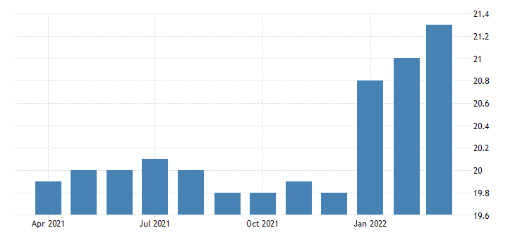 united states all employees durable goods fabricated metal product manufacturing in new jersey fed data