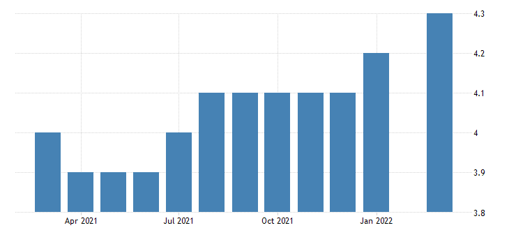 united states all employees durable goods fabricated metal product manufacturing in rhode island fed data