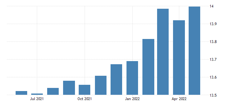 united states all employees durable goods machinery manufacturing in new jersey thous of persons sa fed data