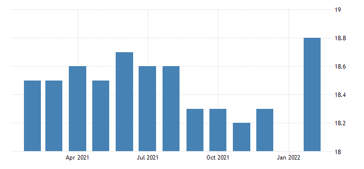 united states all employees durable goods miscellaneous durable goods manufacturing in massachusetts fed data