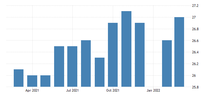 united states all employees durable goods miscellaneous durable goods manufacturing in minnesota fed data