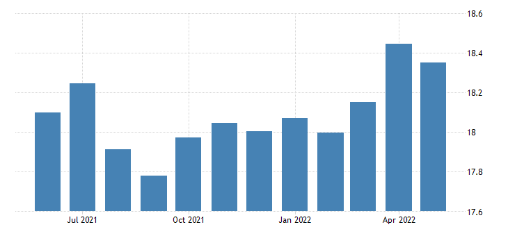 united states all employees durable goods primary metal manufacturing in michigan thous of persons sa fed data
