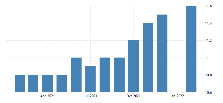 united states all employees durable goods primary metal manufacturing in tennessee fed data