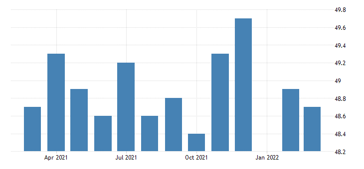 united states all employees federal government in new jersey fed data