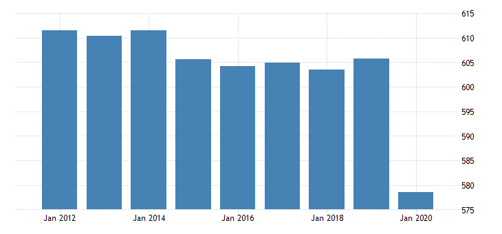 united states all employees government in new jersey fed data