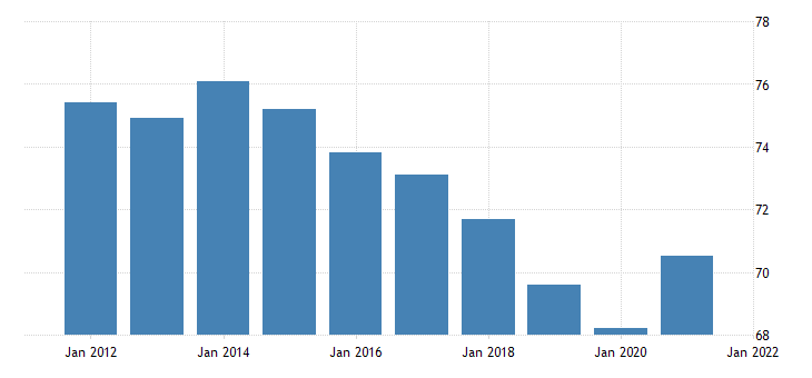 united states all employees information in new jersey fed data