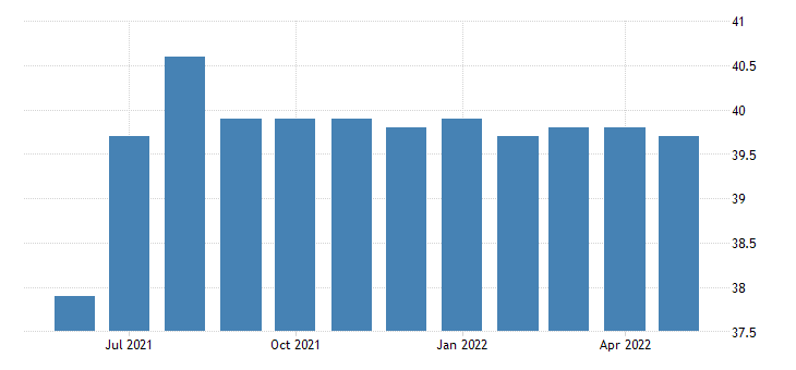 united states all employees local government in alaska fed data