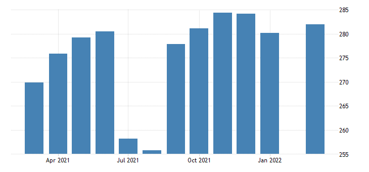 united states all employees local government in massachusetts fed data